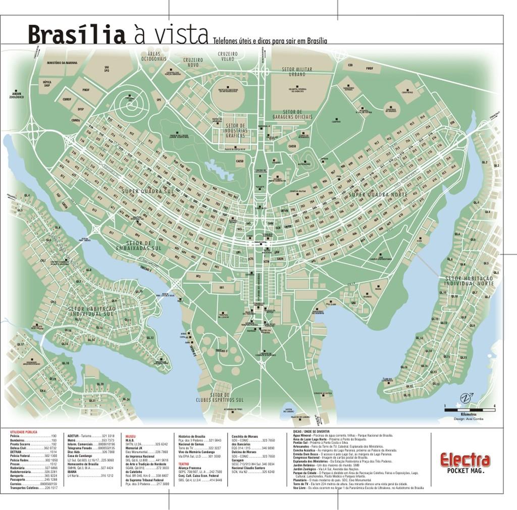 MAPAS MAPA BRASILIA