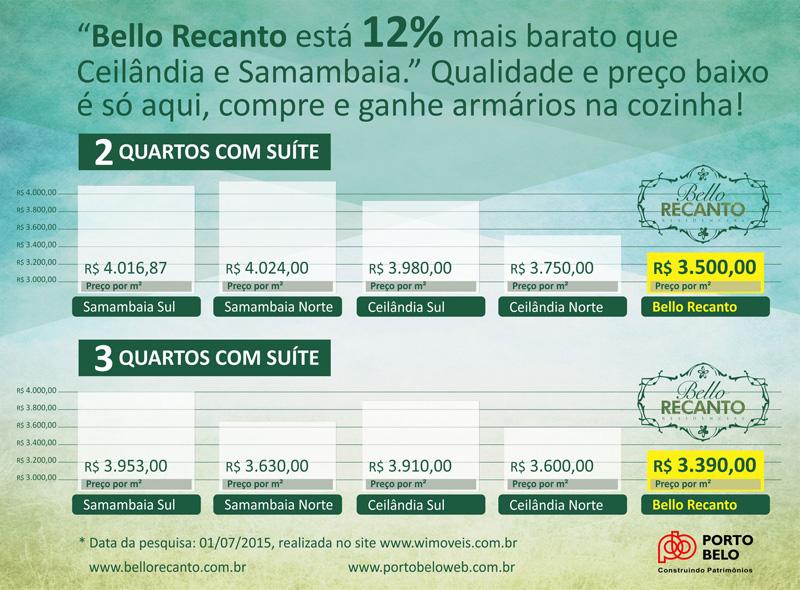 Bello Recanto Banner pesquisa